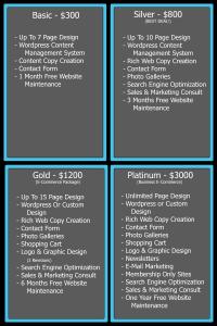Web Design Prices
