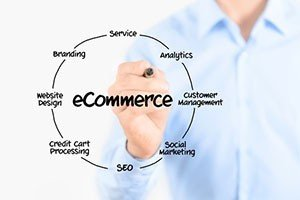e-commerce-web-design